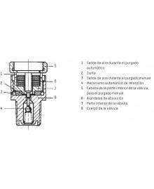 "Purgador automático para radiador de 1/8 "" - 3"